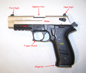 Major parts of a Semi-Automatic Pistol