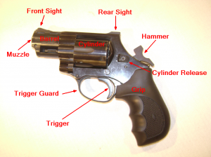 Parts of a modern double-action revolver